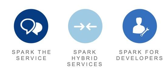 spark-hybrid